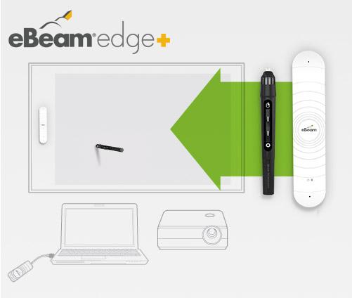 Tablica interaktywna eBeam edge+ diagram połączenia