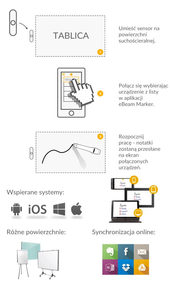 eBeam Smartmarker setup